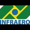 EMPRESA BRASILEIRA DE INFRA-ESTRUTURA AERO PORTUÁRIA - INFRAERO - SP